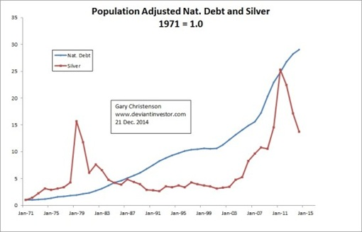 national debt and silver