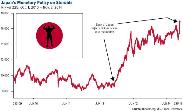 japanese monetary policy