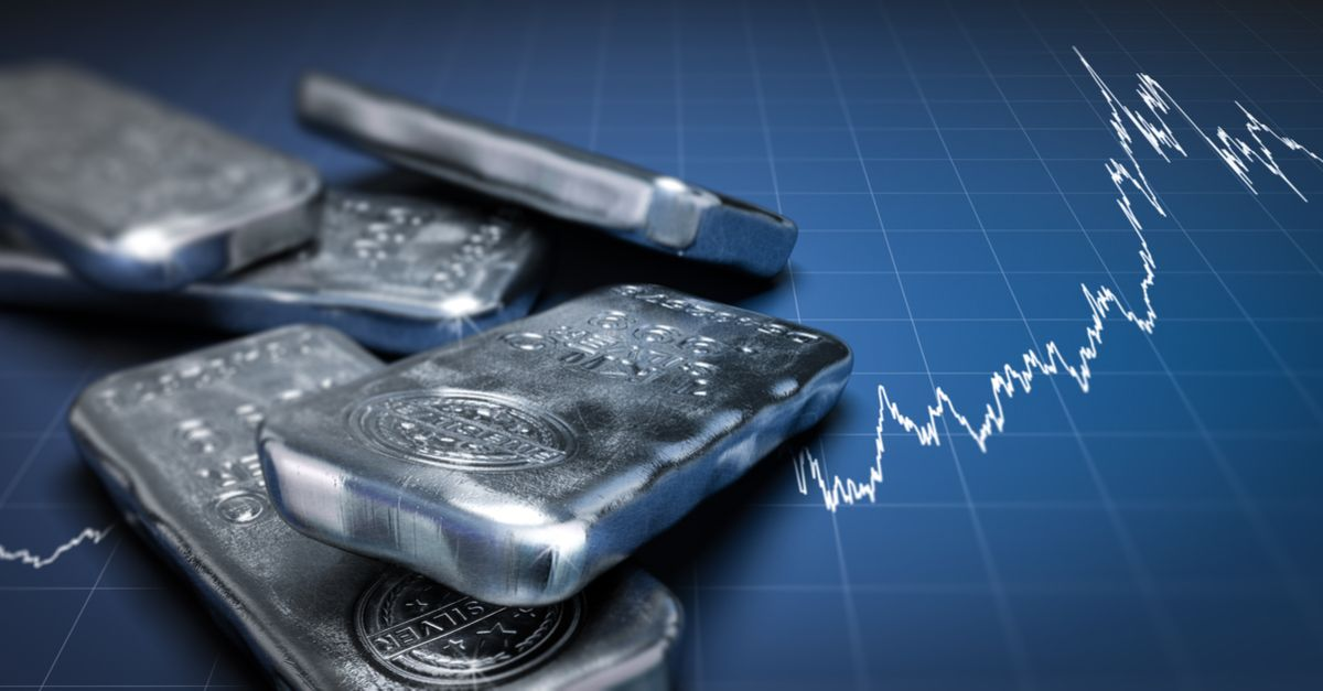 silver price analysis