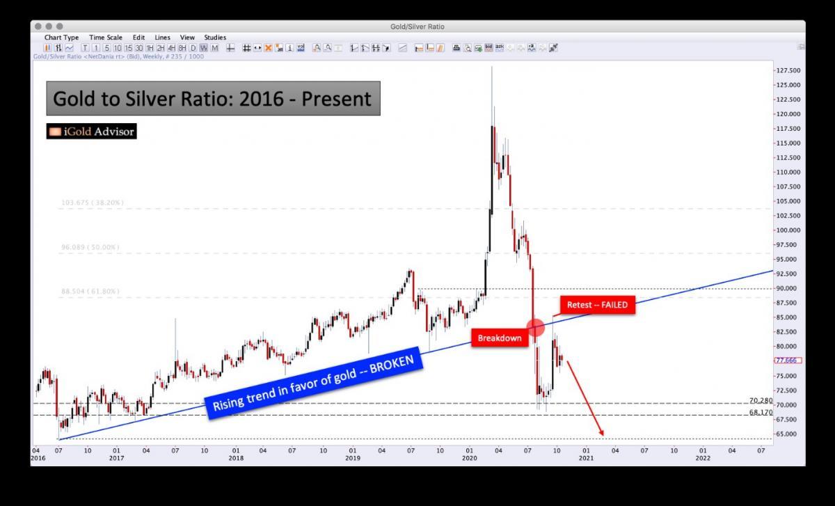 ratio Or-Argent / ratio gold-silver : file de suivi technique  - Page 2 Aaron1020-2