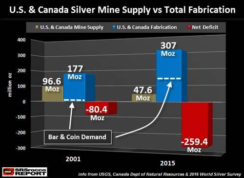 US mint: file de suivi des ventes gold et silver eagle  - Page 2 Srsrocco070616-4